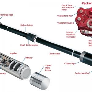 پمپ و تجهیرات جانبی جايگاه سوخت